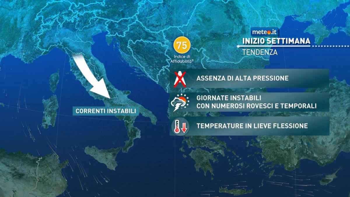 Meteo, il fine settimana del 5-6 giugno sarà segnato da un cedimento dell'alta pressione